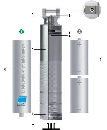 Схема устройства рукояти лампочного ларингоскопа